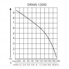 Дренажный насос AL-KO Drain 12000 Comfort